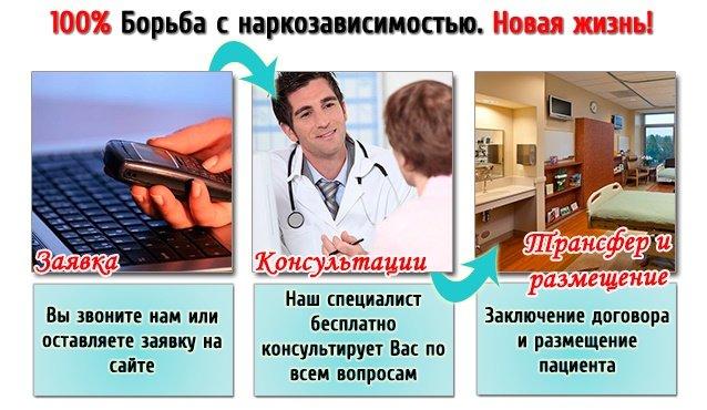 цены на лечение наркомании
